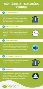 virduliai_infografikas